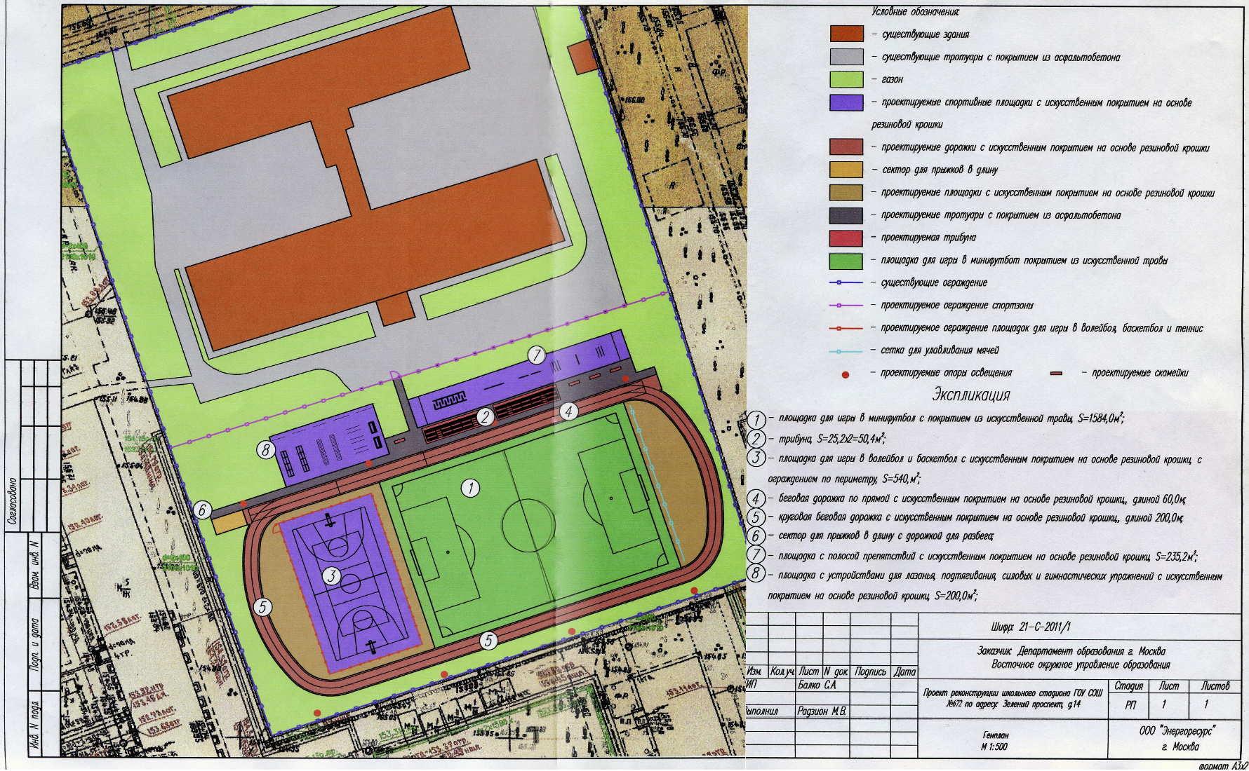 В узбекистане в прошлом году были построены 115 детских спортивных объектов